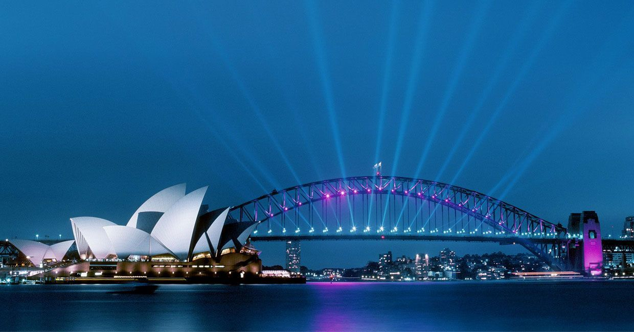 jobs in sydney australia for irish - photo#11