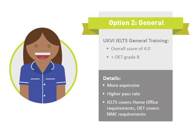 Which IELTS should Nurses take for moving to UK?