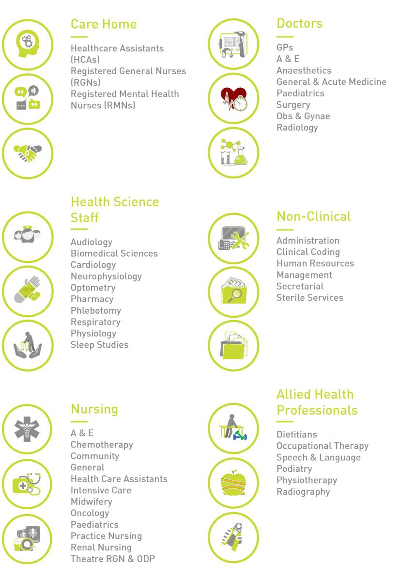 clients your world healthcare uk your world healthcare is a member of 5 major nhs improvement approved frameworks including crown commercial services ccs the collaborative procurement