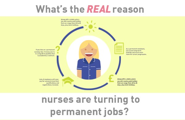 Permanent nursing roles have more benefits than you might think...