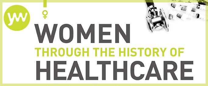 Women Through The History Of Healthcare