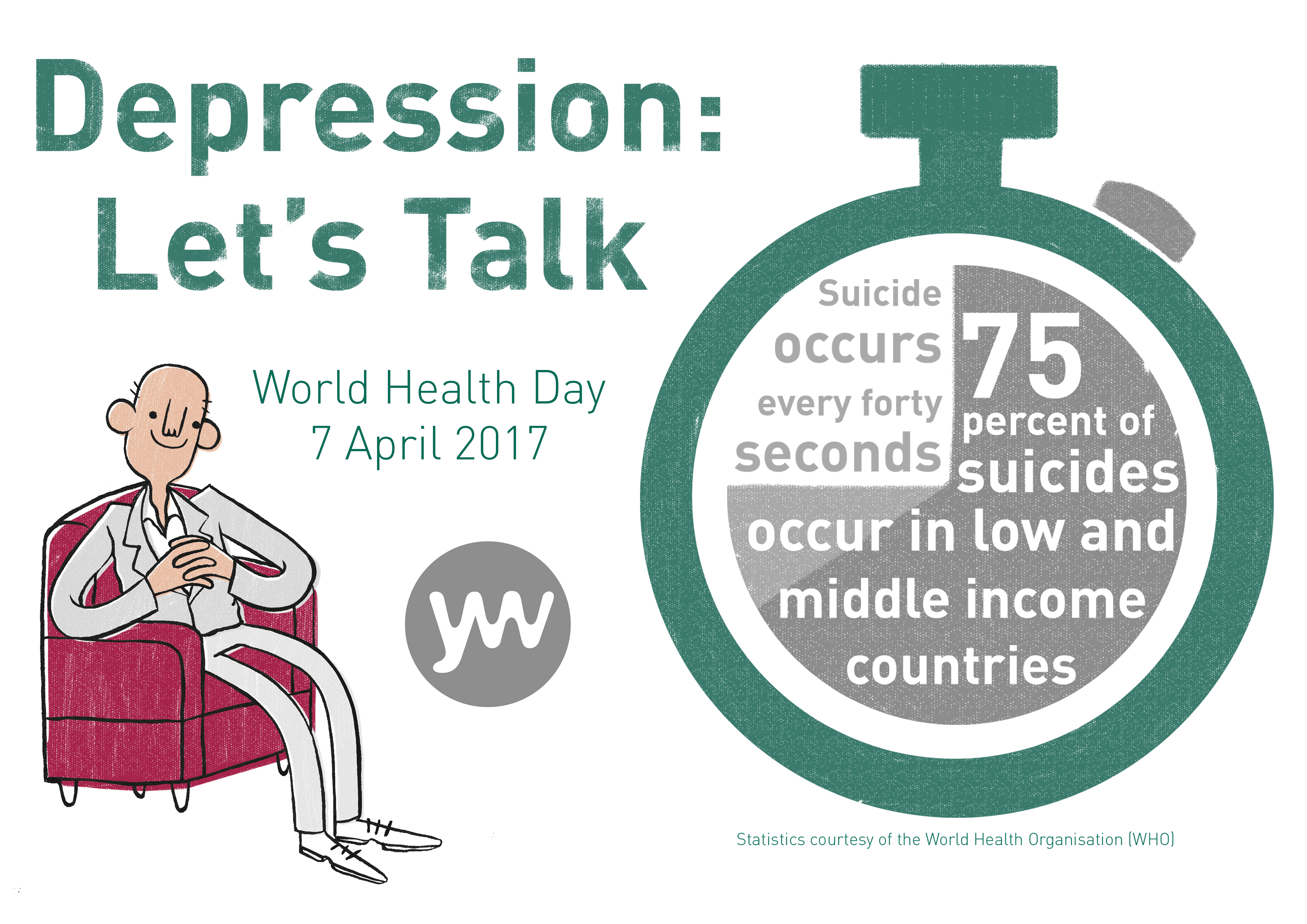 World Health Day - Dealing With Depression